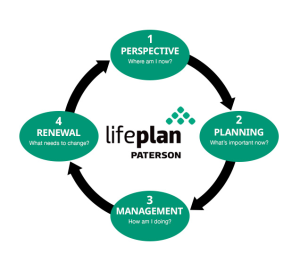 LifePlanCycle